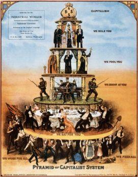 e541f817ee12f8fcb003f802bc0dcd4d--anti-capitalism-oppression