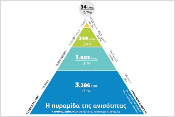 pyramida_anisotitas