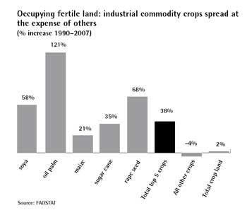 fertile-land-sm