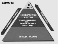 ΠΙΡΑΜΙΔΑ 1